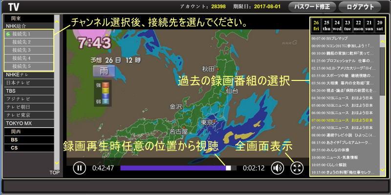 Web版IPTVの画面